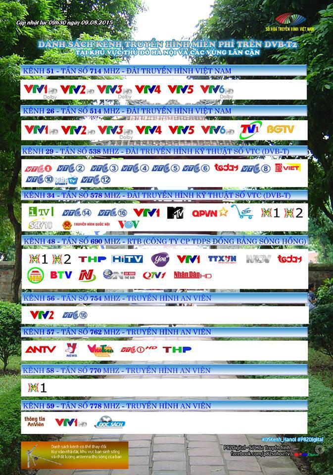 Danh sách kênh truyền hình DVB-T2 9-8-2015